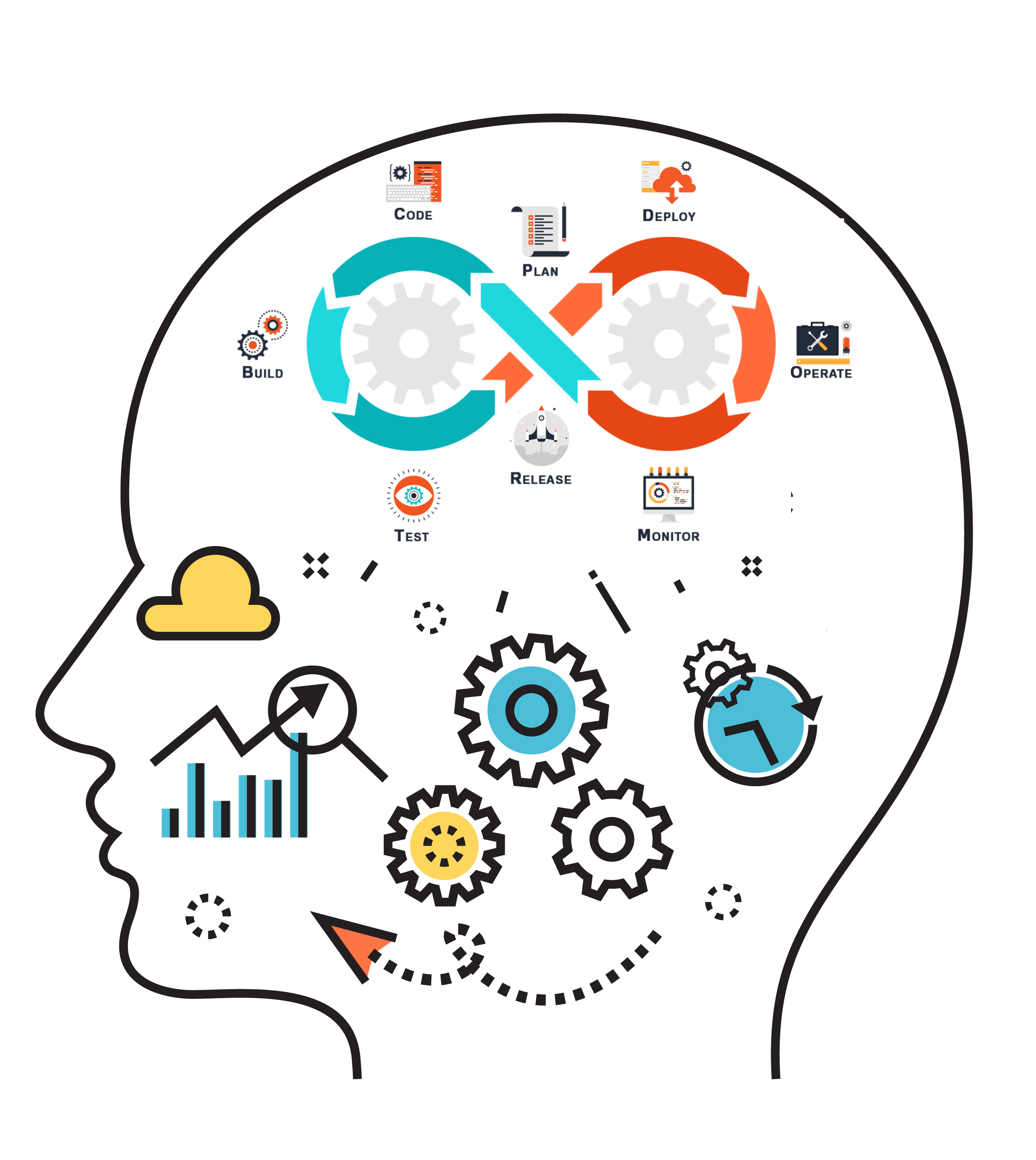 Cloud Solutions - AWS Cloud & DevOps Training - DevOps Fundamentals