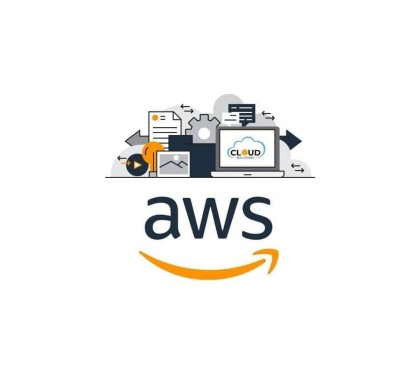 AWS Basics - Blog - Cloud Solutions
